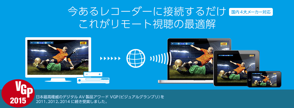 2014.3.28  New Release SLINGBOX 350 HDMI SET HDMIとつながる 27,600円(税別)公表販売中